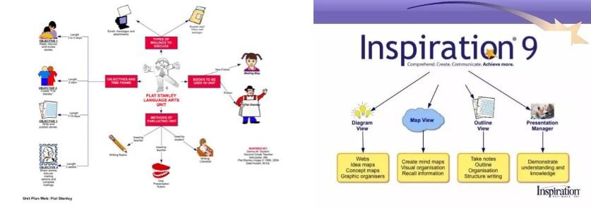 programa para hacer esquemas inspiration 9